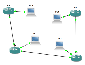 GNS3 - OSPF Practice